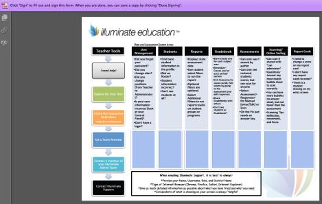 Illuminate Help Guide for Teachers